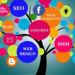 The Importance Of Quality Web Design