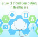 Cloud Computing Is Revolutionizing The Future